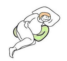 孕妇哪种睡姿比较好?孕妇正确睡姿图