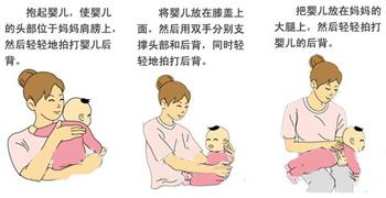 如何给宝宝拍嗝?需要注意什么?