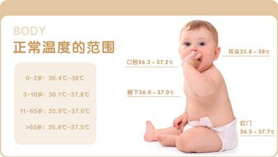 刚出生的婴儿体温多少才算是正常?新生儿体温标准